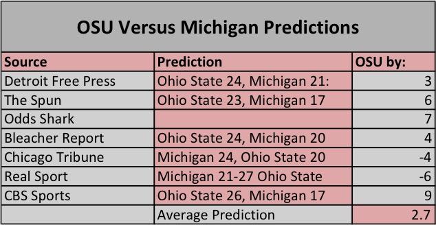 osu-mich-predictions1