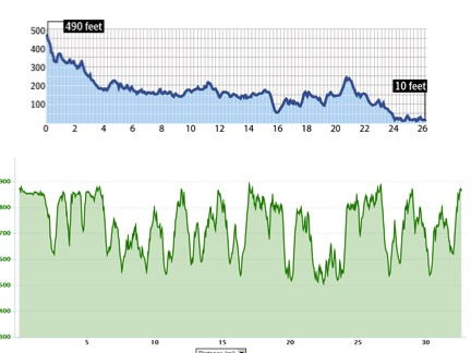 why i love trail running – reason number 3 – boston marathon vs  louisville  loving the hills   nathaniel mauger