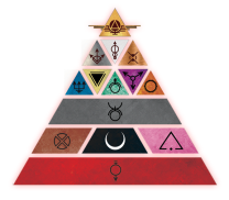 red-rising-pyramid